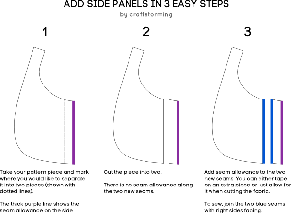 Add Side Panels Tutorial