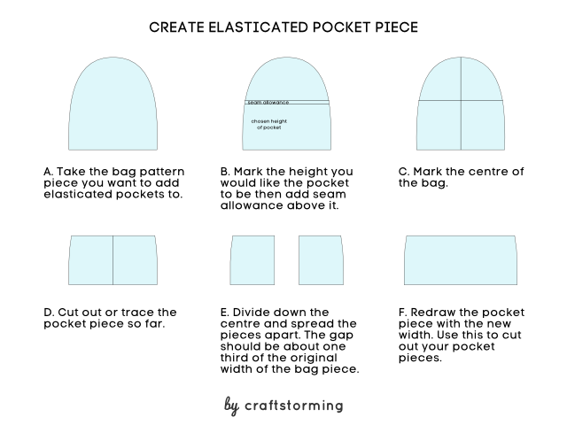 How to create elasticated pocket piece