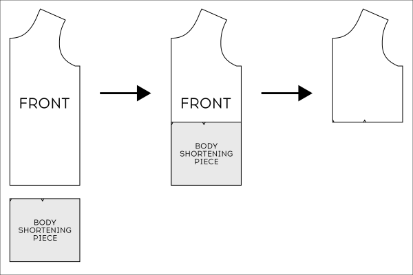 Titchy Threads Body pieces shortening diagram